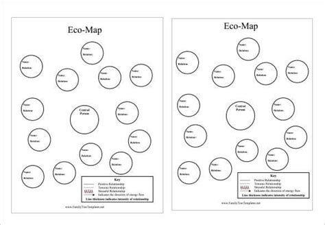 Ecomap Template Ecomap Templates Find Word Templates