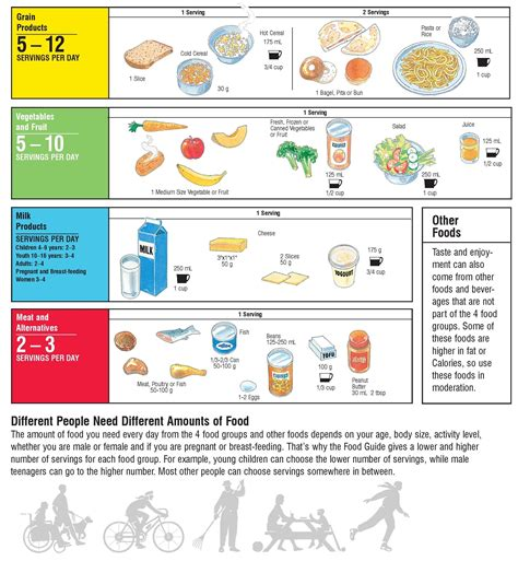 guide cuisine 21 march 2012 food 4 sports