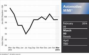 Stainless Steel Scrap Price Chart Us Steel Arcelormittal Should Play Up Aluminum Price