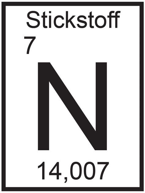 dünger ohne stickstoff wandtattoo elementsymbole des periodensystems als chemie alphabet chemoline deutschland