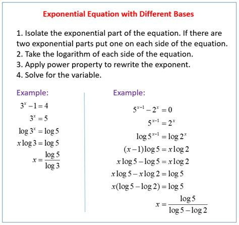 Solving Exponential Equations With Different Bases (examples, Solutions, Videos, Worksheets