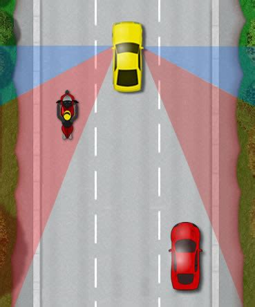 motorcycle blind spot motorcycle test tips