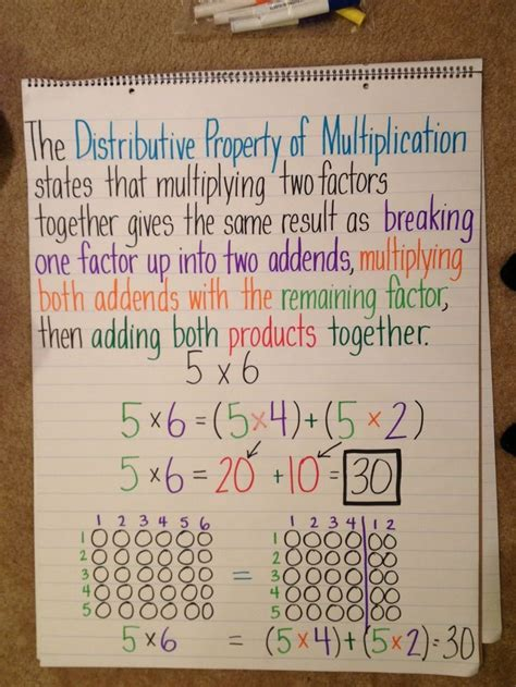 top 12 ideas about multiplication of multi digit whole