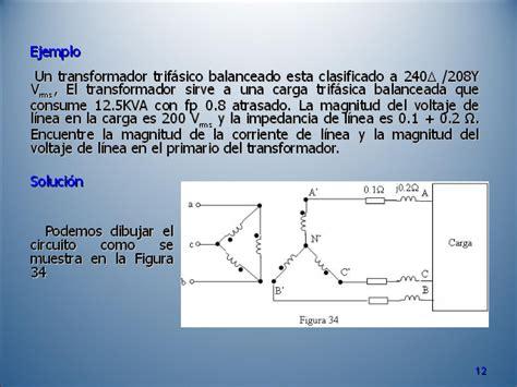 circuitos acoplados magn 233 ticamente monografias