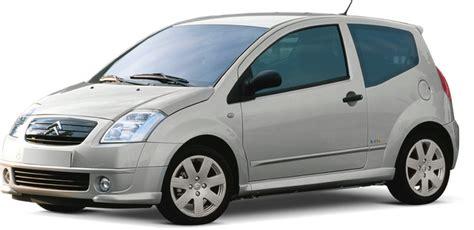 al volante eurotax prezzo auto usate citro 235 n c2 2009 quotazione eurotax