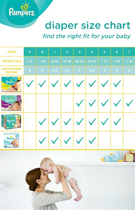 diaper size  weight chart parenting tips