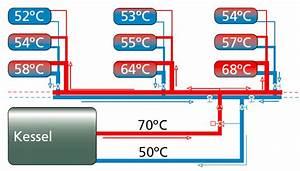 Hydraulischer Abgleich Heizkörper : know how hydraulischer abgleich energieberatung ziegler ~ Lizthompson.info Haus und Dekorationen