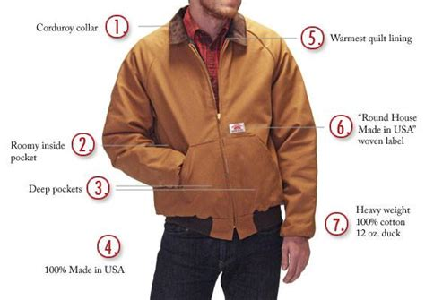 Economy, workers remain employed and american farms keep operating. 100% American Made Jackets Made in USA Traditional Brown ...
