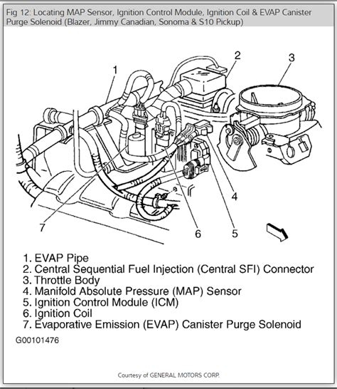 1987 S10 2 8 Engine Wiring Diagram by S10 4 3 Vacuum Diagram Getting Started Of Wiring Diagram
