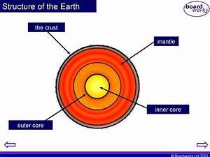 Ks4 Earth U0026 39 S Structure