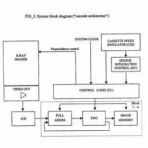 Patent Us7319736