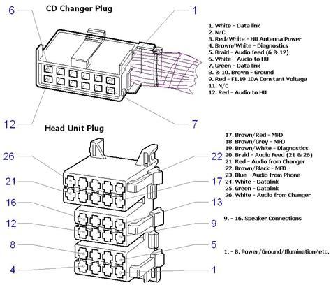 vauxhall zafira radio wiring diagram somurich