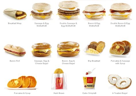 All-day breakfast - at McDonald's - Canadian Packaging