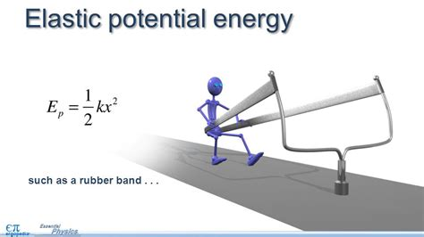Elastic Potential Energy Examples