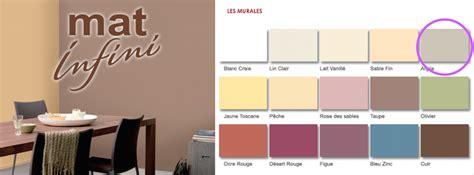 conseil couleur peinture cuisine capricious conseil couleur peinture cuisine conseils pour
