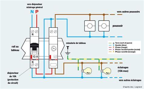 le schema de la minuterie electrique technicien khouribga