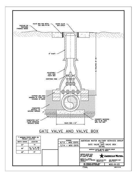 box auto dwg index of extranet ruckerelem drawings caddfiles dwg civil