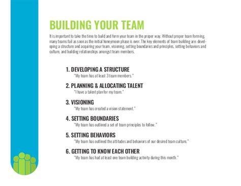 Build Your Team Footalist How To Lead A Team That Achieves