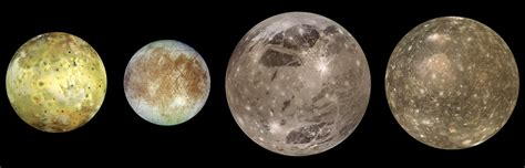 Jupiter's Galilean moons – Derekscope