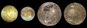 Opinions on Galilean moons