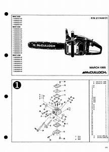 Pieces Detachees Mc Culloch : pieces detachees tronconneuse mac culloch piece detache ~ Dailycaller-alerts.com Idées de Décoration