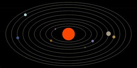 Solar System - Planet Movement Animation - YouTube