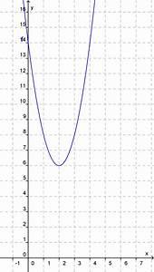 Nullstelle Berechnen Quadratische Funktion : wie kann ich nullstellen quadratischer funktionen bestimmen nachlernmaterial ~ Themetempest.com Abrechnung