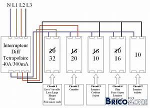 Schema Tableau Electrique Triphasé : cablage tableau triphas croizy ~ Voncanada.com Idées de Décoration