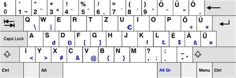 International Keyboard Layouts