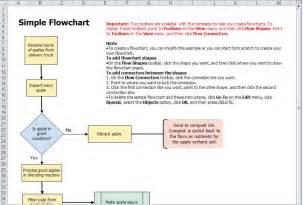 Excel Flowchart Template Excel Flow Chart Calendar Template Site