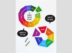 Days & Months Flash Cards Mr Printables