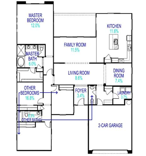 Average Size Of Living Room Addition by Floor Plan Illustrating How Space Is Distributed In An