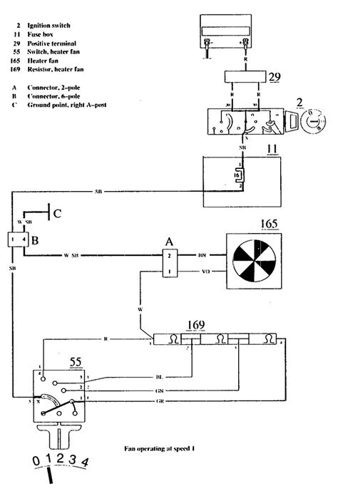 volvo 740 1990 wiring diagrams heater carknowledge