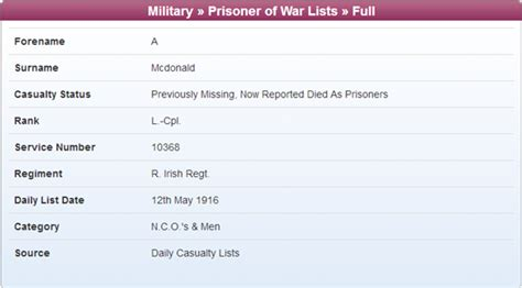 World War One Prisoners of War - Was your ancestor held as ...