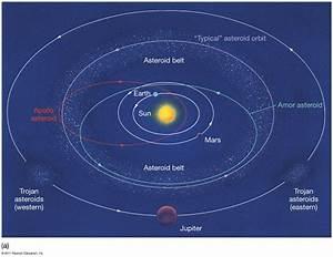 Astronomy_Lesson_3