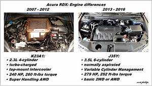 Acura Rdx Engine Noise Diagnostic Guide