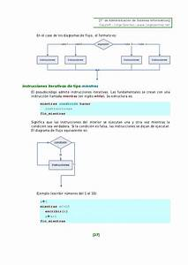 Manual Programacion C