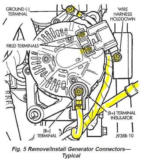 1997 Jeep Grand Starter Wiring Harnes by 12 Things You Can Do When Your Zj Stalls Jeepforum