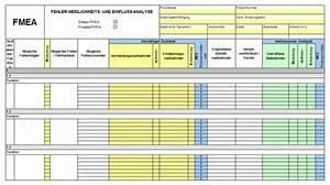 Nebenkostenabrechnung Programm Kostenlos : excel tool fmea formblatt tqm training und consulting ~ Michelbontemps.com Haus und Dekorationen