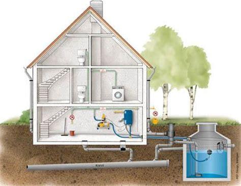 erdtank für regenwasser biosolar