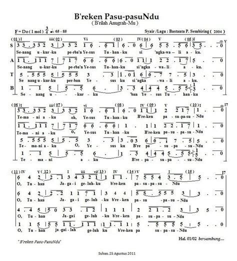 not angka lagu rohani mujizat itu nyata lirik lagu kristiani the knownledge