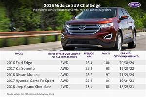 Suv Cargo Space Comparison Chart 2017 Best New Cars For 2018