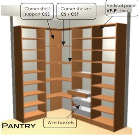 Parts Of A Closet by Anatomy Of A Closet
