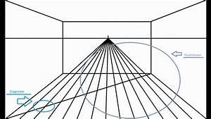 Perspektive Zeichnen Raum : in zentralperspektive zeichnen youtube ~ Orissabook.com Haus und Dekorationen