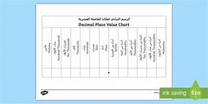Ar Chart In Spanish Decimals Place Value Chart Arabic English Teacher Made