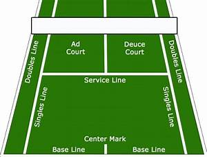 What Is Deuce In Tennis   U2013 Discover The True Meaning Of