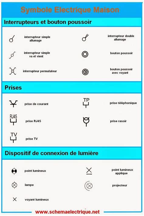 symbole electrique maison symbole schema electrique
