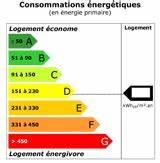 Classe Energie G : dpe diagnostic de performance nerg tique ~ Medecine-chirurgie-esthetiques.com Avis de Voitures