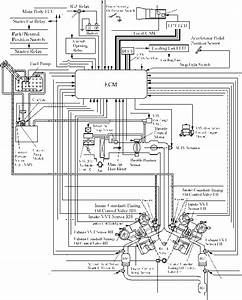 Engine Control System Diagram