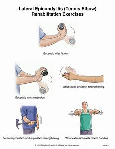Tennis Elbow Stretches